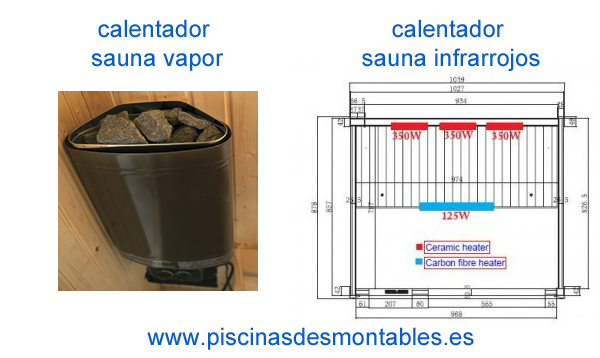 Como funciona una sauna infrarrojos tratamiento con - Calentador para sauna ...