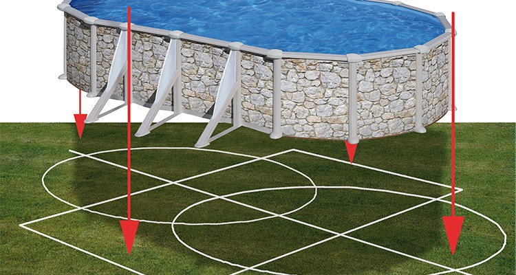 Consideraciones antes de instalar una piscina desmontable for Instalar piscina precios